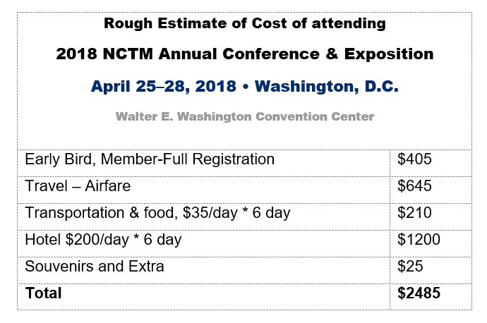 Cost of attending 2018 NCTM conference & Exposition